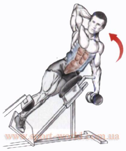 упражнения для косой мышцы живота