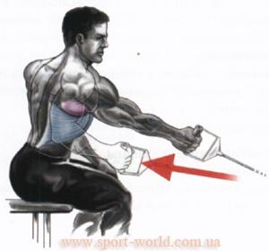 как накачать широчайшую мышцу спины на тренажере