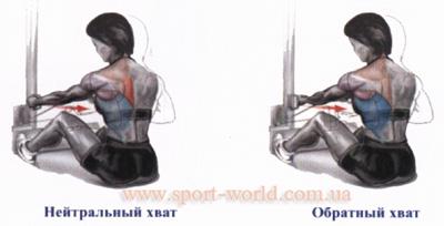 верхний отдел спины упражнения