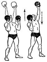 лучшие упражнения с гирями
