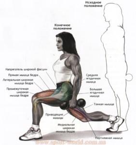 упражнение для квадрицепса в домашних условиях